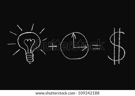 Good idea concept on blackboard - idea and time is equal to financial success - stock photo