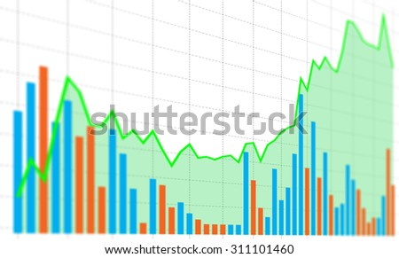 Graph chart of stock market investment with indicator