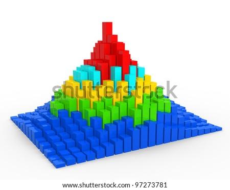 Graph financial. Layered  pyramid chart . 3d render - stock photo
