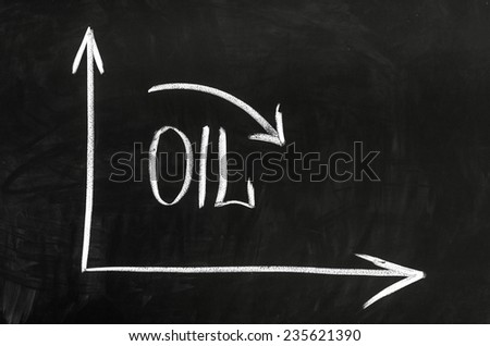 Graph showing a declining fuel prices in the market - stock photo