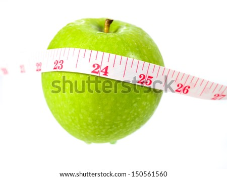 Green apple measured the meter
