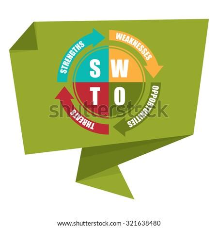 Green swot arrow paper origami speech bubble or speech balloon infographics sticker label sign