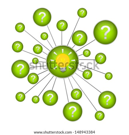 Group of Green Question Button Connected Around The Light Bulb Button For Business Idea Concept Isolate on White Background  - stock photo