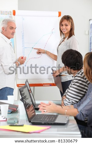 Group of people discussing a growth chart