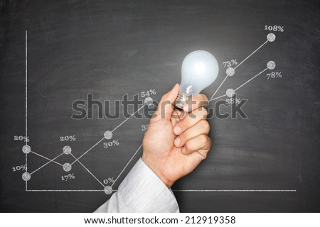 Growing chart on Blackboard with light bulb
