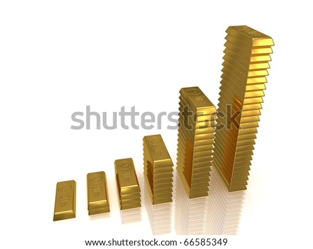 Growing golden bars 3D rendered isolated on white as profit concept