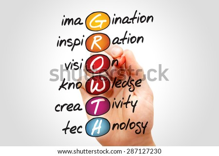 GROWTH, business concept acronym - stock photo
