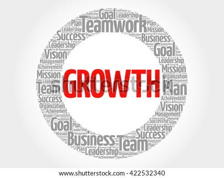 Growth circle word cloud, business concept - stock photo