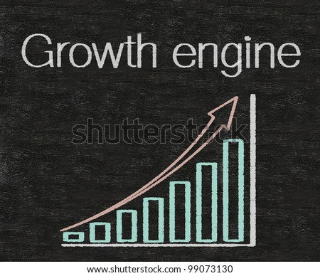 growth engine written on blackboard with chart up, background, high resolution