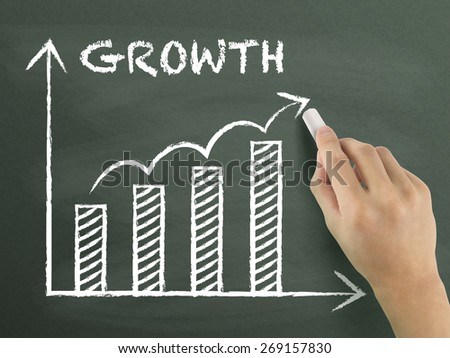 growth graph drawn by hand isolated on blackboard - stock photo