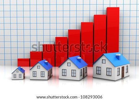 Growth price of  houses with red graph