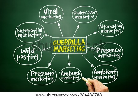 The Opportunities of Guerrilla Marketing