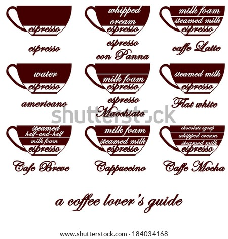 guide to make a coffee - stock photo