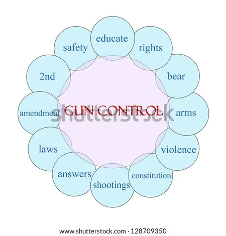 Gun Control concept circular diagram in pink and blue with great terms such as 2nd, amendment, rights, educate and more.