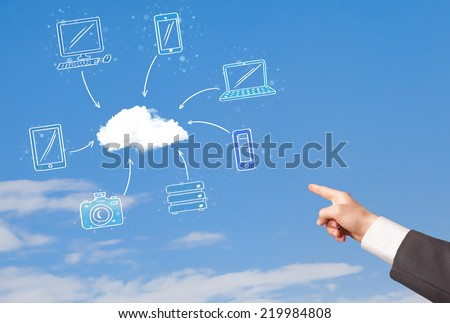 Hand aiming at cloud computing concept on blue sky - stock photo