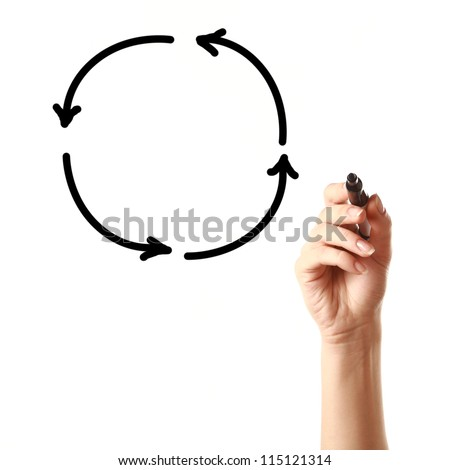 Hand drawing a cycle with black marker on the screen against white background - stock photo