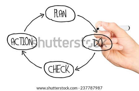 Hand drawing a diagram isolated on white background