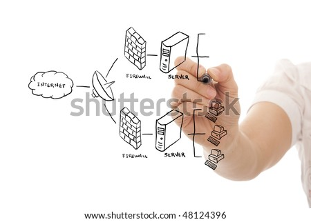 hand drawing a security plan for a firewall system (selective focus) - stock photo