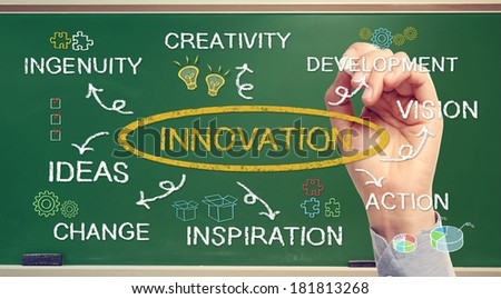 Hand drawing business innovation concept with cartoon - stock photo