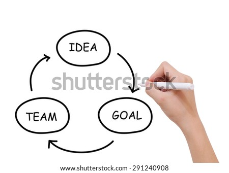 Hand drawing business strategy concept with black marker on transparent wipe board. - stock photo