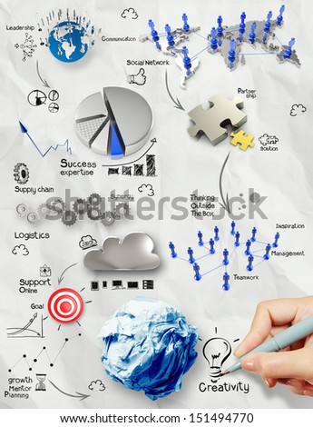 hand drawing creative business strategy on crumpled paper background as concept - stock photo