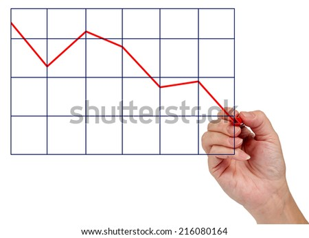 Hand Drawing Decline In Business/ On White Background - stock photo