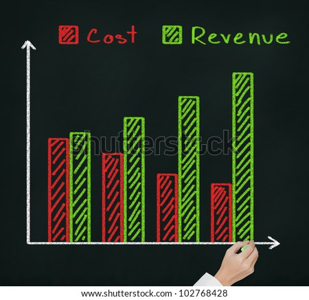 hand drawing financial graph of revenue compare with cost - stock photo