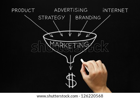 Hand drawing Marketing concept with white chalk on a blackboard.