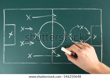 Hand drawing scheme of football game on green blackboard background