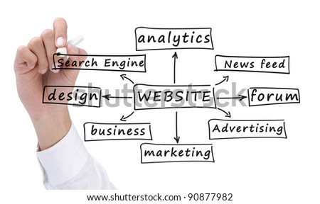 hand drawing the formula of building a website - stock photo