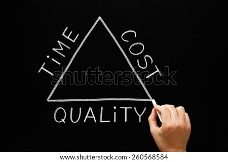 Hand drawing Time Cost Quality Triangle concept with white chalk on a blackboard. - stock photo