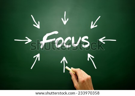 Hand drawn Focus arrows directions concept, business strategy on blackboard - stock photo