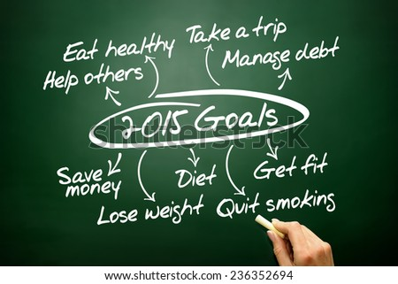 Hand drawn 2015 Goals flow chart, business concept on blackboard - stock photo