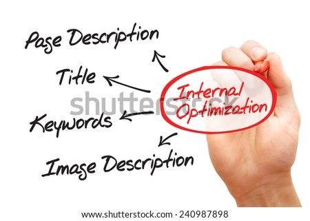 Hand drawn Internal optimization of website's pages (SEO) - stock photo