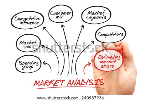 Hand drawn Market analysis diagram, business concept - stock photo