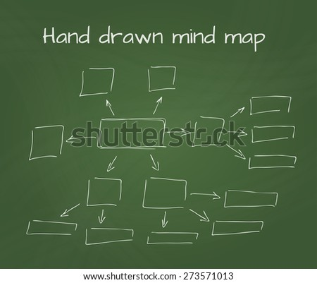 Hand drawn mind map, flow chart with space for your text. Illustration on green  on school blackboard