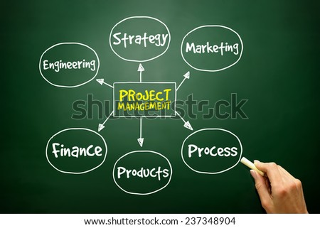 Hand drawn Project management process mind map, business concept on blackboard - stock photo
