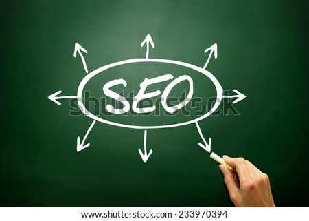Hand drawn SEO arrows direction concept, business strategy on blackboard - stock photo