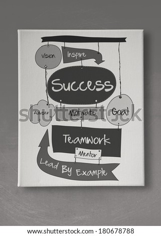 hand drawn SUCCESS business diagram on canvas board as concept - stock photo
