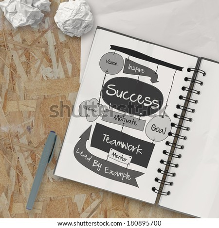 hand drawn SUCCESS business diagram on paper board as concept - stock photo