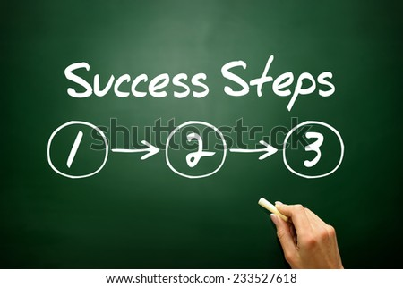 Hand drawn Success Steps (3) concept, business strategy on blackboard  - stock photo