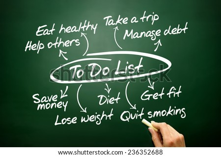 Hand drawn TO DO LIST flow chart, business concept on blackboard - stock photo