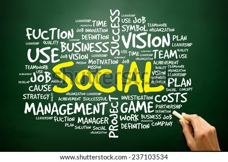 Hand drawn Word cloud of SOCIAL related items, business concept on blackboard - stock photo