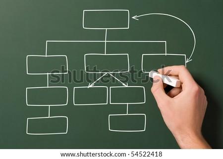 hand draws flow chart on a blackboard - stock photo