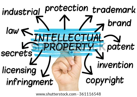 hand highlighting intellectual property words tag cloud on clear glass whiteboard isolated - stock photo
