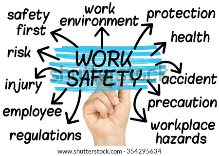hand highlighting Work Safety words tag cloud on clear glass whiteboard isolated - stock photo