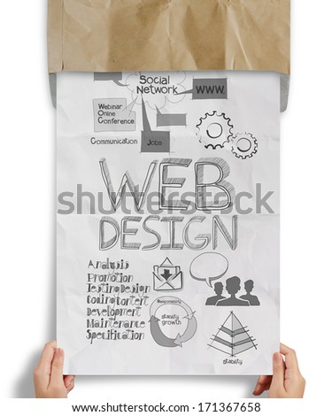 hand holding web design handrawn icons on  paper background poster as concept - stock photo
