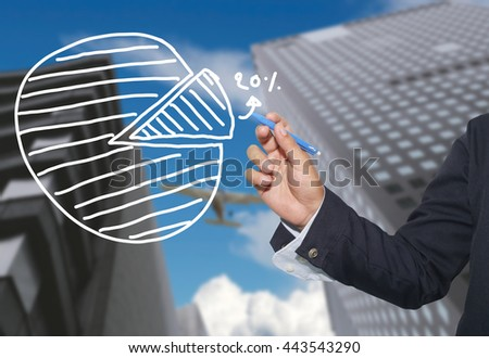 Hand of businessman drawing graphics a growing pie graph to concept of investment profit in business and have skyscraper background.