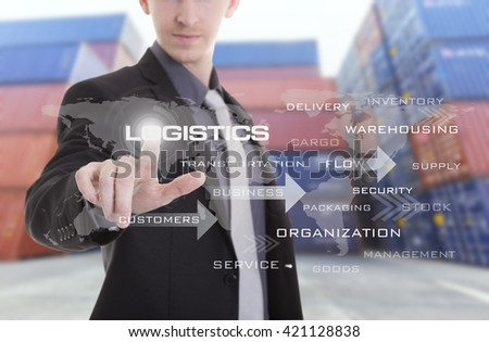 hand presses Logistics text icon on screen with Industrial Container Cargo yard background (Elements of this image furnished by NASA)