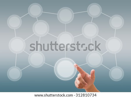 hand pushing a button on a touch screen interface